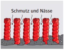 Symbolische Darstellung eines Teppichflors rot