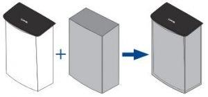 Graphik - Skizze von links nach rechts Hygienebox plus Coxer = Paradise Hygienebox mit Cover im CleanUp - Mietservice